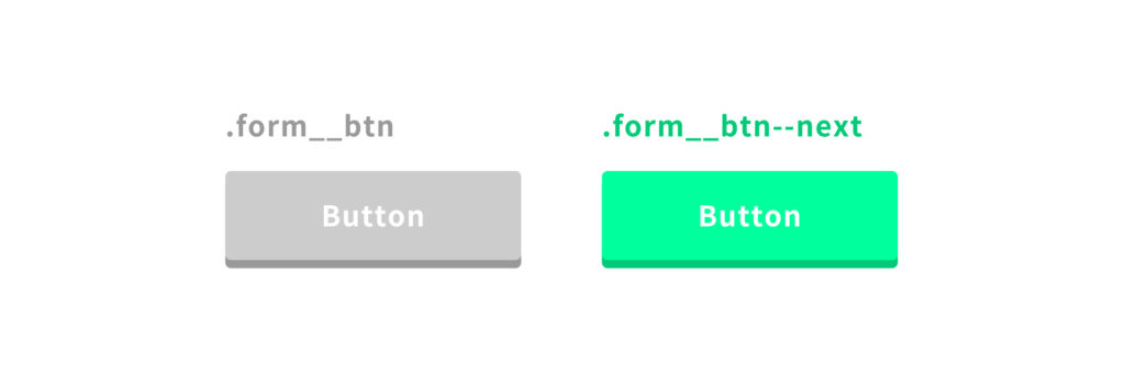 BEMで書いたボタンの一例
