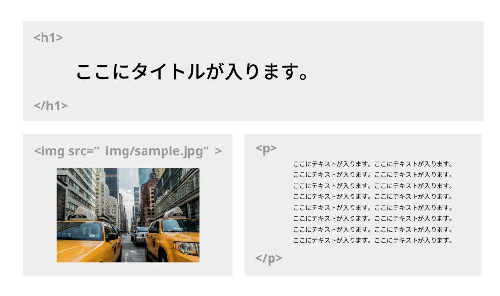 Webページのコード例